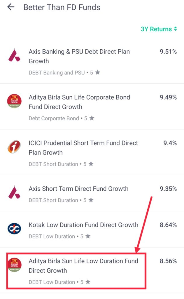 How To Invest in Mutual Funds in Groww App, Groww Referral Code, Apk Download